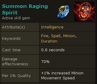 poe Summon Raging Spirit