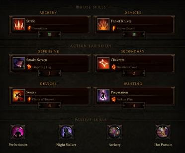 demon hunter ros build