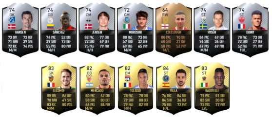 fifa 17 totw 2 predictions promising
