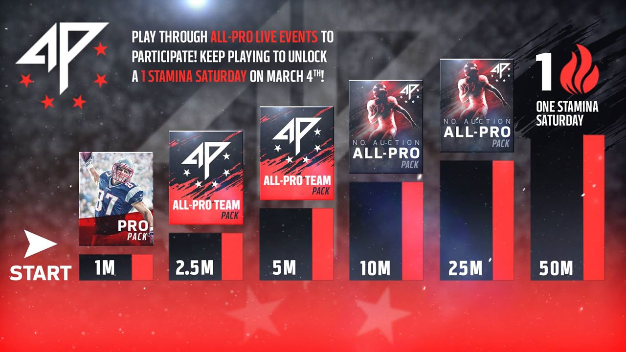 madden mobile 17 all pro comes to packs 12 offense players live