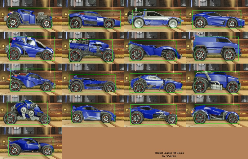Rocket League Cars Guide - Choose The Best Car